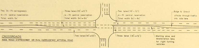 Diagram of crossroads layout on expressway or arterial road