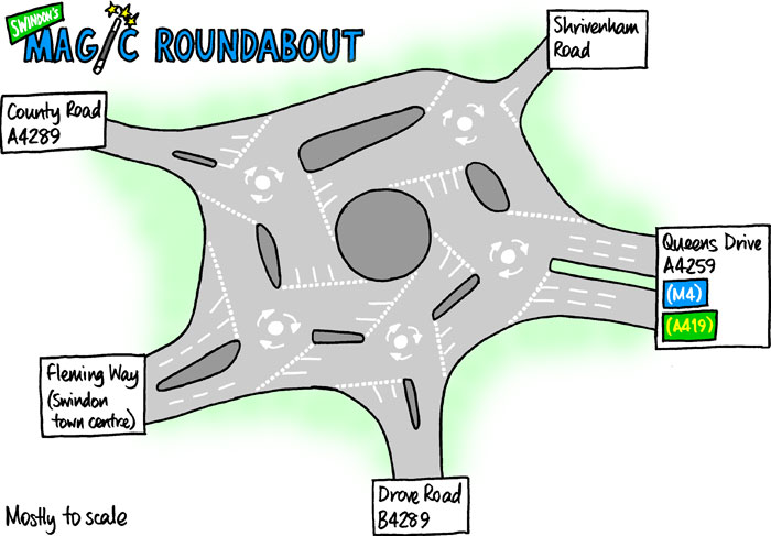 Plan of the Magic Roundabout. Wand shown actual size
